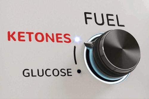 What Are Keytones - Ketones Diet Plan